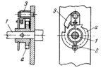 RATCHET-TYPE INDEXING DEVICE WITH A SPRING MEMBER FOR A SHAFT