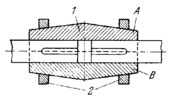 CONE-RING COUPLING