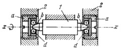 SINGLE-MOTION TURNING KINEMATIC PAIR WITH ADJUSTABLE BEARINGS