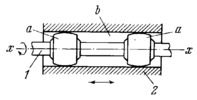 TWO-MOTION CYLINDRICAL KINEMATIC PAIR WITH BARREL-SHAPED ELEMENTS