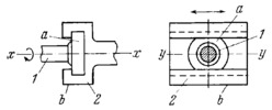 TWO-MOTION PLANE KINEMATIC PAIR WITH A T-SLOT GUIDE