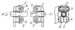 TWO-MOTION CYLINDRICAL KINEMATIC PAIR WITH GUIDE ROLLERS